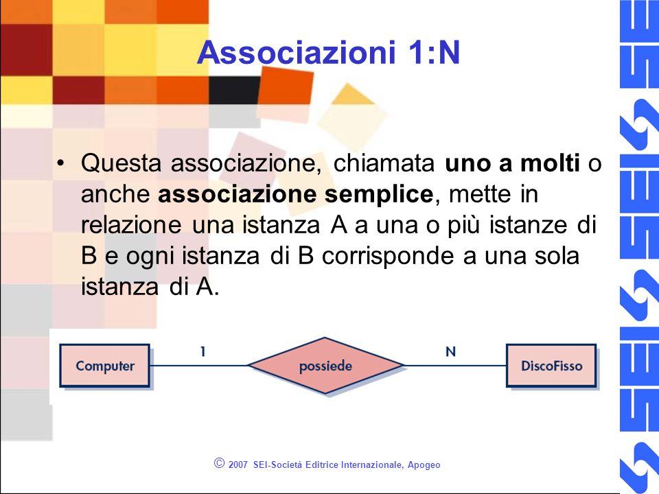© 2007 SEI-Società Editrice Internazionale, Apogeo Associazioni 1:N Questa associazione, chiamata uno a molti o anche associazione semplice, mette in
