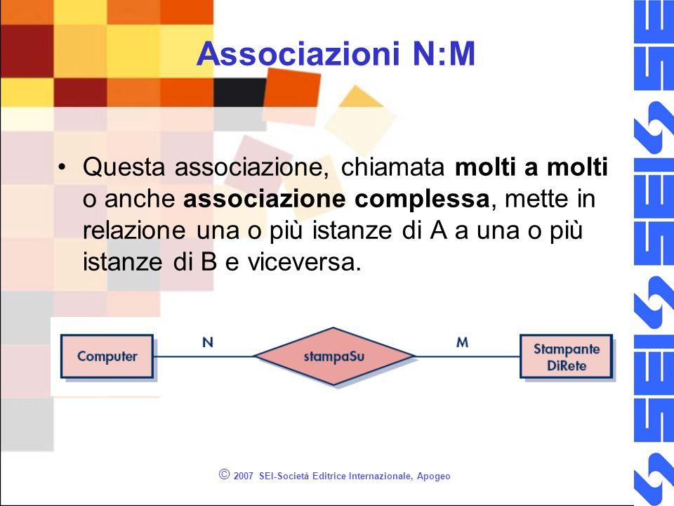 © 2007 SEI-Società Editrice Internazionale, Apogeo Associazioni N:M Questa associazione, chiamata molti a molti o anche associazione complessa, mette