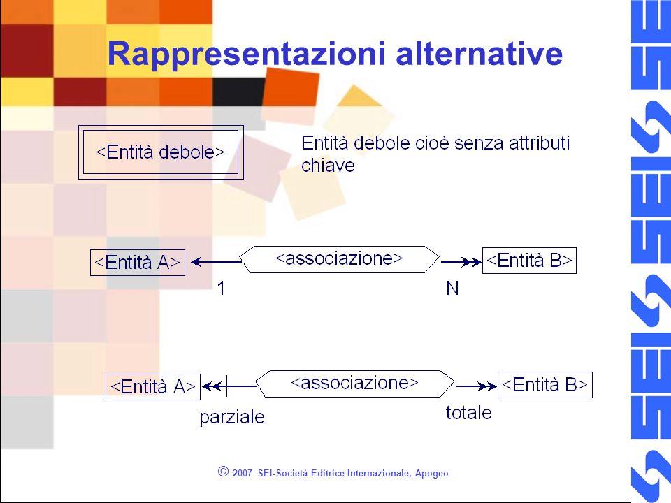 © 2007 SEI-Società Editrice Internazionale, Apogeo Rappresentazioni alternative