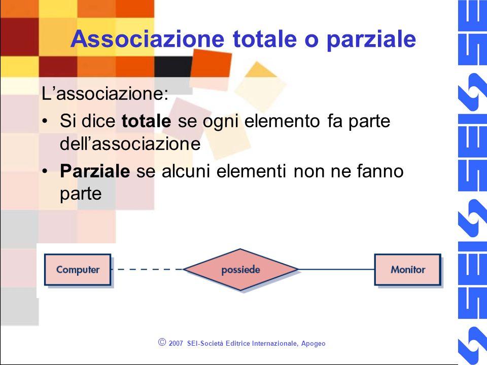 © 2007 SEI-Società Editrice Internazionale, Apogeo Associazione totale o parziale Lassociazione: Si dice totale se ogni elemento fa parte dellassociaz