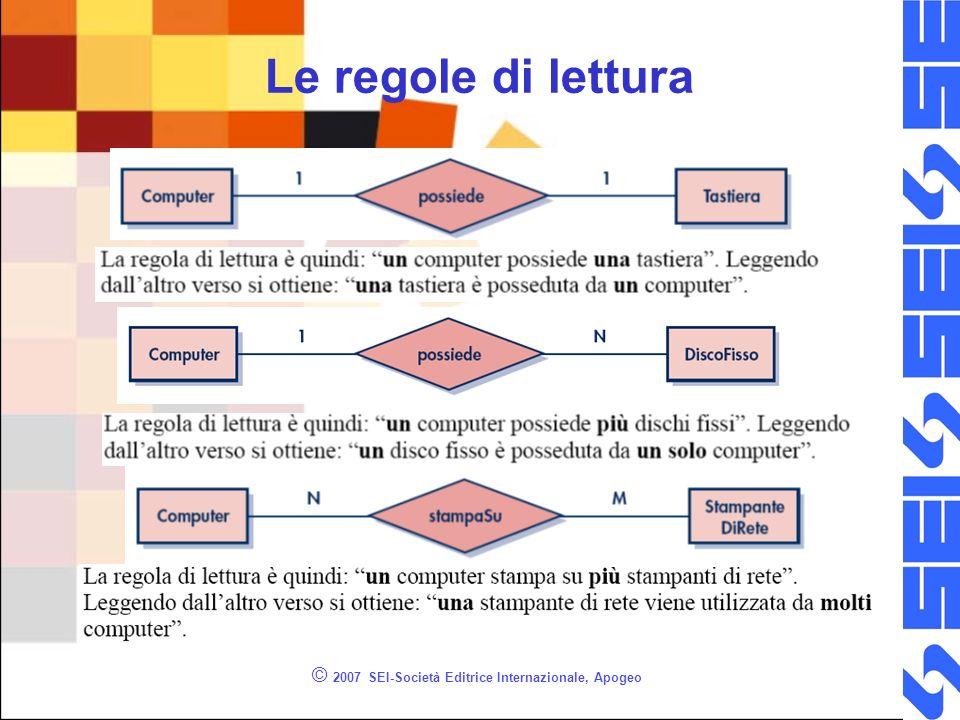 © 2007 SEI-Società Editrice Internazionale, Apogeo Le regole di lettura