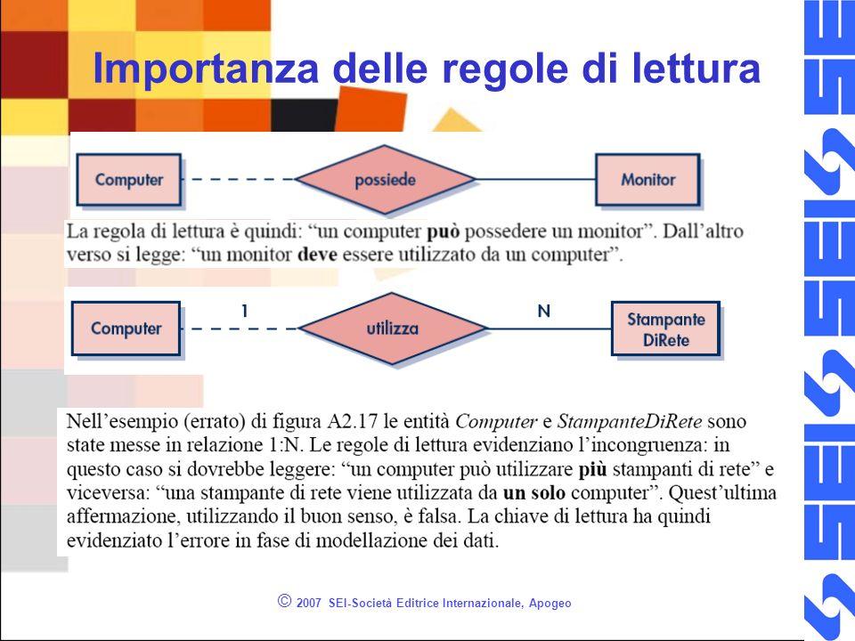© 2007 SEI-Società Editrice Internazionale, Apogeo Importanza delle regole di lettura