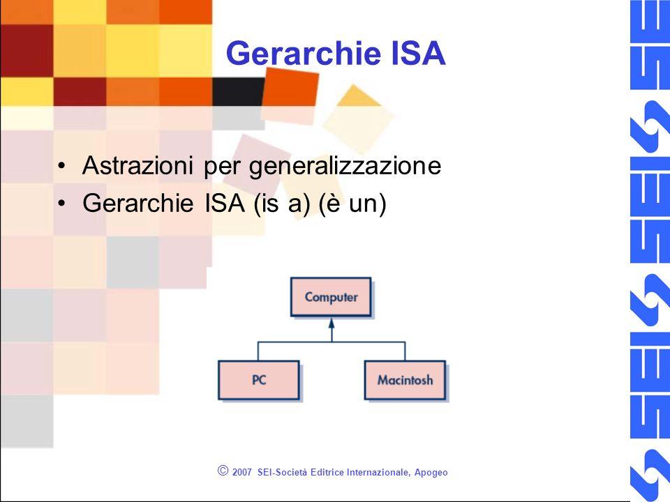 © 2007 SEI-Società Editrice Internazionale, Apogeo Gerarchie ISA Astrazioni per generalizzazione Gerarchie ISA (is a) (è un)