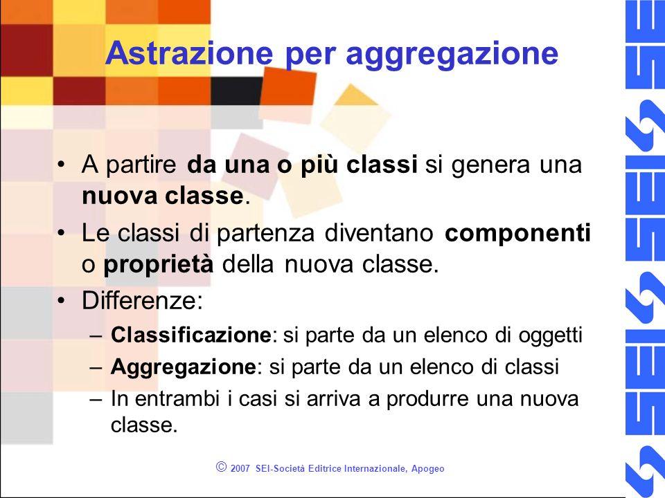 © 2007 SEI-Società Editrice Internazionale, Apogeo Astrazione per aggregazione A partire da una o più classi si genera una nuova classe. Le classi di