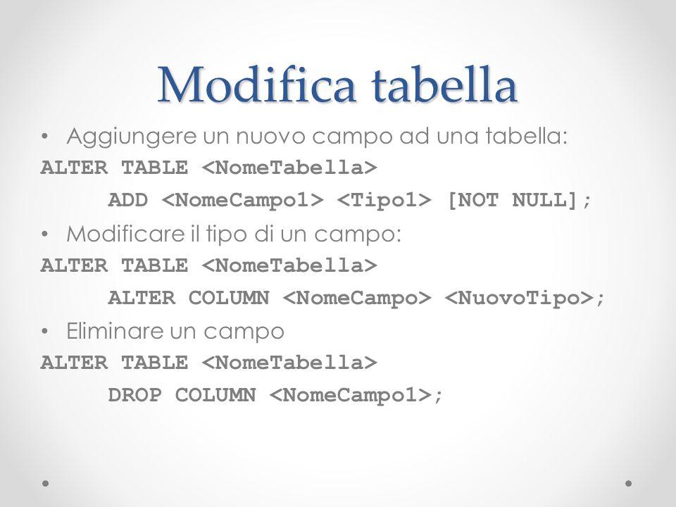 Modifica tabella Aggiungere un nuovo campo ad una tabella: ALTER TABLE ADD [NOT NULL]; Modificare il tipo di un campo: ALTER TABLE ALTER COLUMN ; Elim