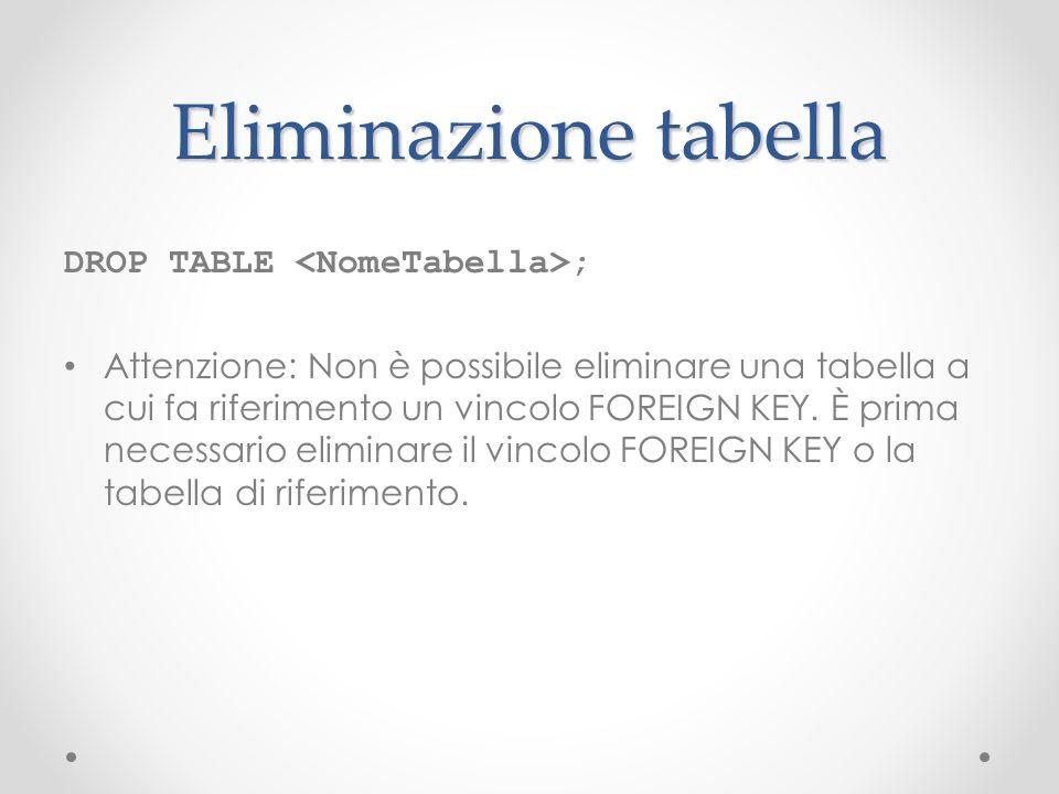 Eliminazione tabella DROP TABLE ; Attenzione: Non è possibile eliminare una tabella a cui fa riferimento un vincolo FOREIGN KEY. È prima necessario el