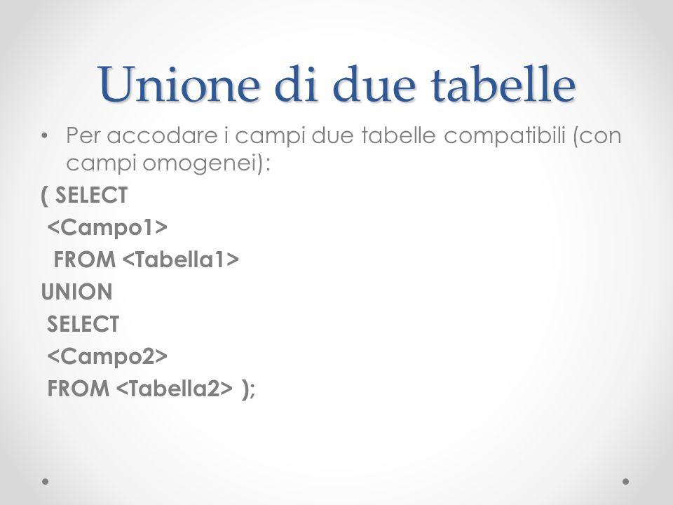 Unione di due tabelle Per accodare i campi due tabelle compatibili (con campi omogenei): ( SELECT FROM UNION SELECT FROM );