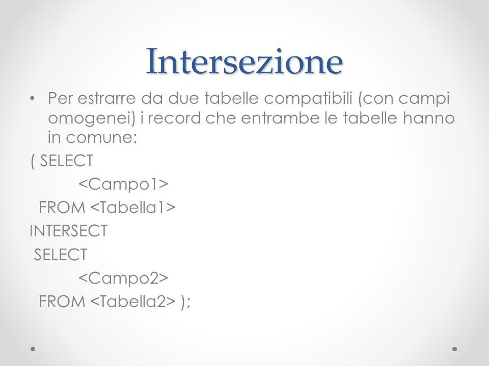 Intersezione Per estrarre da due tabelle compatibili (con campi omogenei) i record che entrambe le tabelle hanno in comune: ( SELECT FROM INTERSECT SE