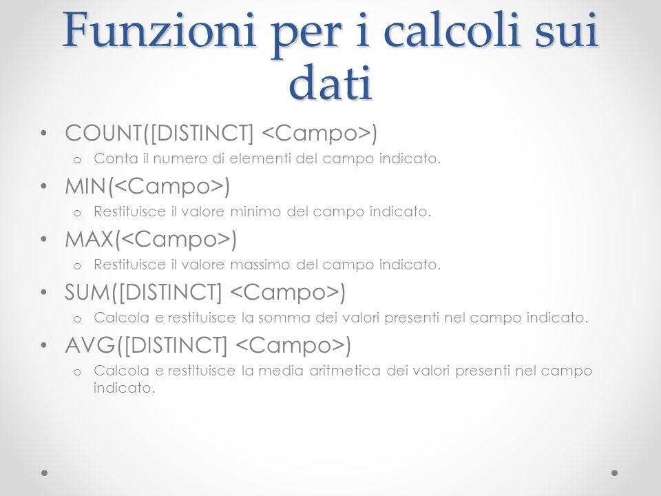 Funzioni per i calcoli sui dati COUNT([DISTINCT] ) o Conta il numero di elementi del campo indicato. MIN( ) o Restituisce il valore minimo del campo i