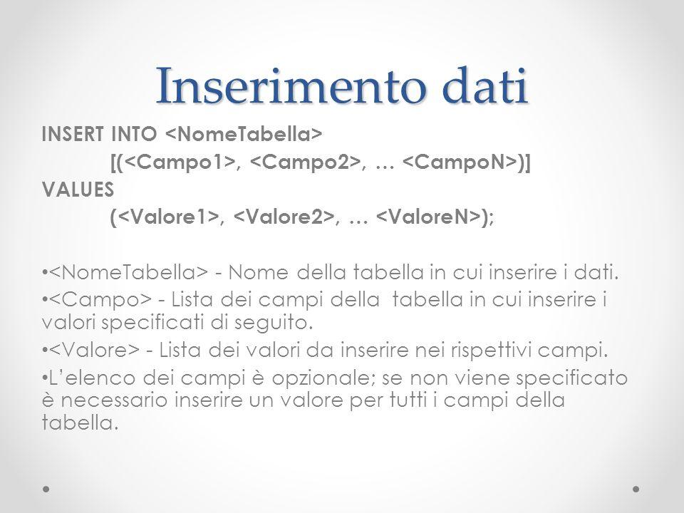 Inserimento dati INSERT INTO [(,, … )] VALUES (,, … ); - Nome della tabella in cui inserire i dati. - Lista dei campi della tabella in cui inserire i