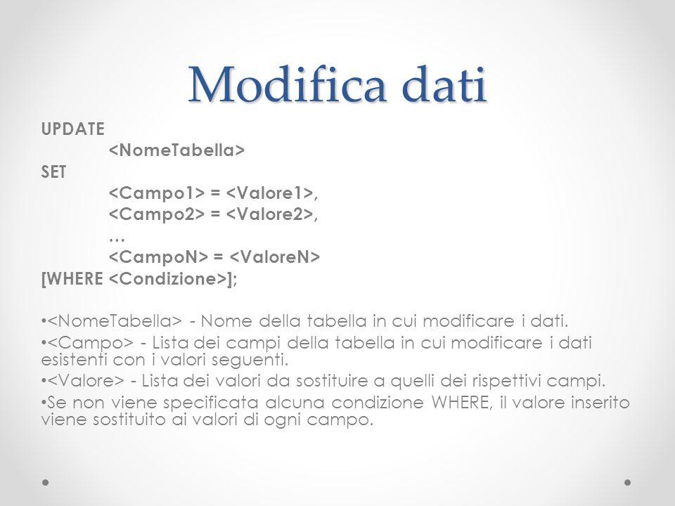 Modifica dati UPDATE SET =, … = [WHERE ]; - Nome della tabella in cui modificare i dati. - Lista dei campi della tabella in cui modificare i dati esis