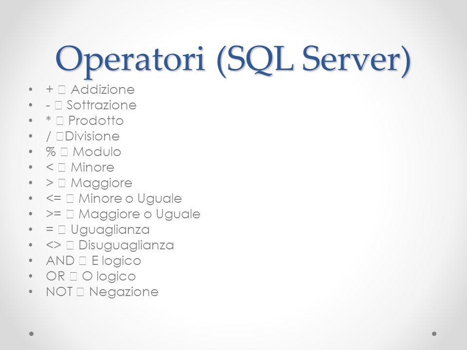 Operatori (SQL Server) + Addizione - Sottrazione * Prodotto / Divisione % Modulo < Minore > Maggiore <= Minore o Uguale >= Maggiore o Uguale = Uguagli