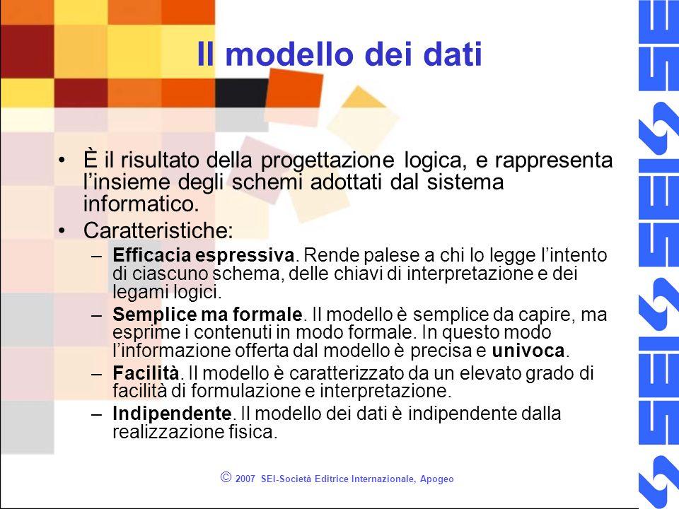 © 2007 SEI-Società Editrice Internazionale, Apogeo Il modello dei dati È il risultato della progettazione logica, e rappresenta linsieme degli schemi adottati dal sistema informatico.
