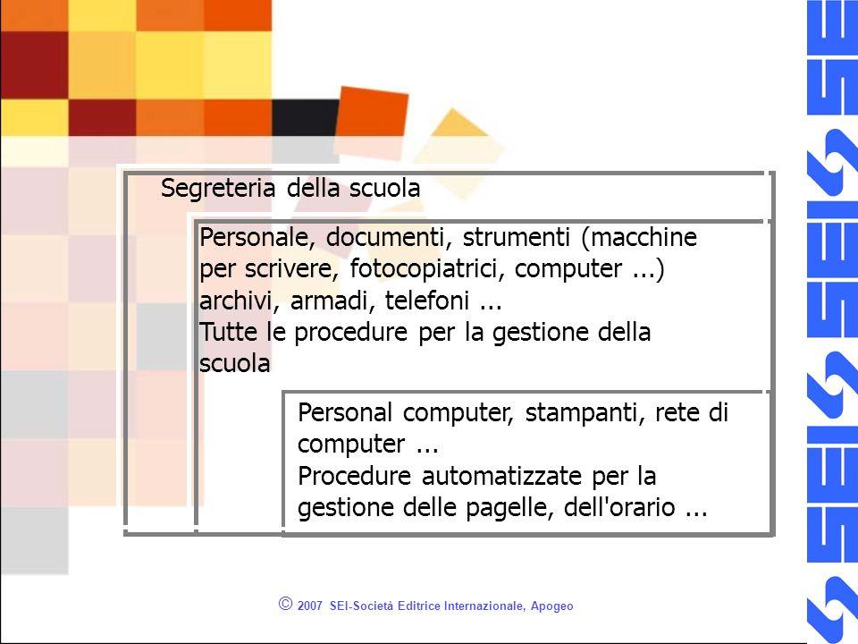 © 2007 SEI-Società Editrice Internazionale, Apogeo Segreteria della scuola Personale, documenti, strumenti (macchine per scrivere, fotocopiatrici, computer...) archivi, armadi, telefoni...