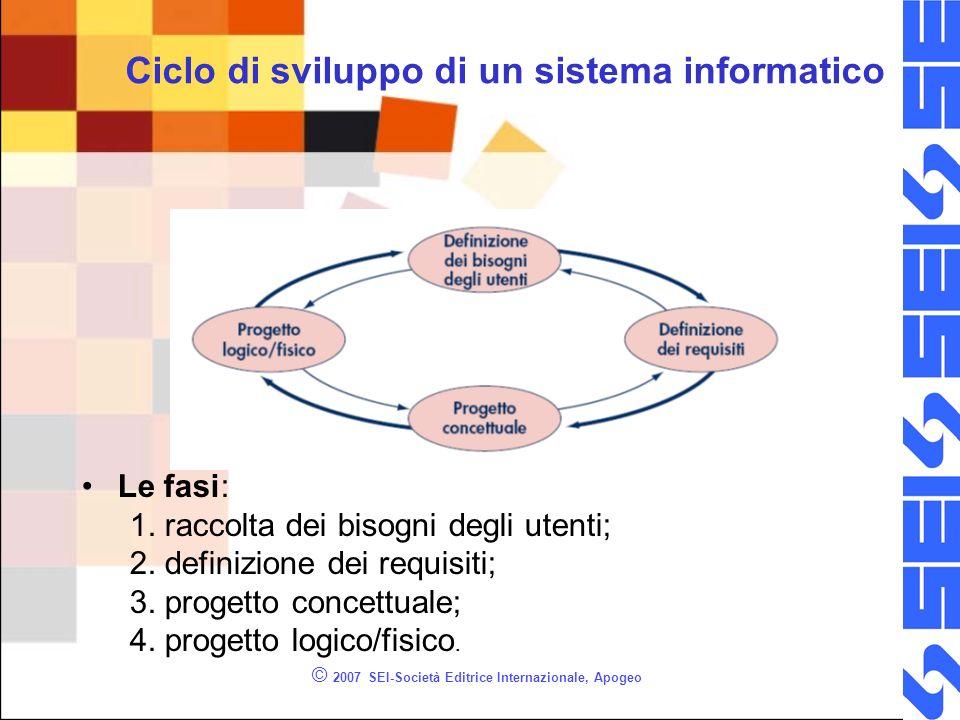 © 2007 SEI-Società Editrice Internazionale, Apogeo Ciclo di sviluppo di un sistema informatico Le fasi: 1.