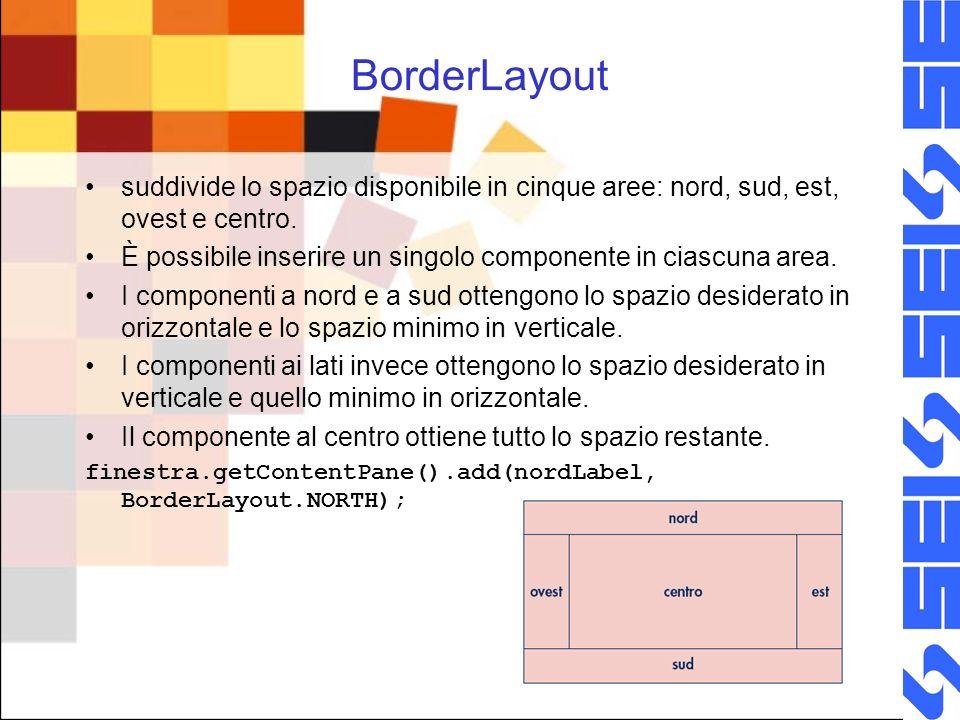 BorderLayout suddivide lo spazio disponibile in cinque aree: nord, sud, est, ovest e centro. È possibile inserire un singolo componente in ciascuna ar