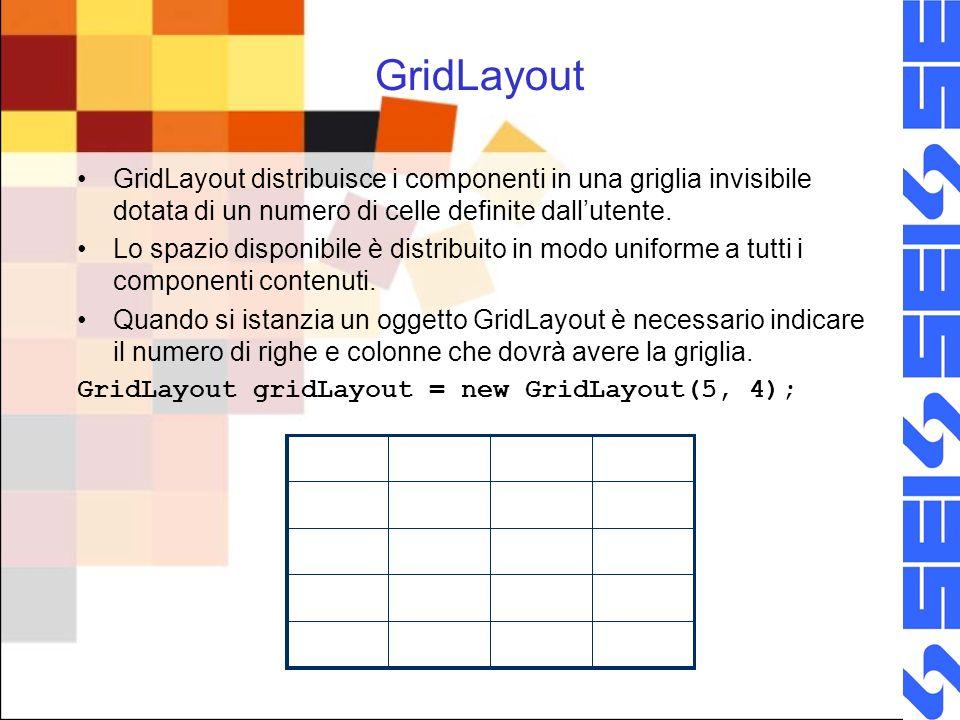 GridLayout GridLayout distribuisce i componenti in una griglia invisibile dotata di un numero di celle definite dallutente. Lo spazio disponibile è di