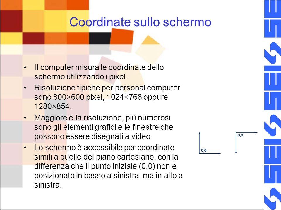 Coordinate sullo schermo Il computer misura le coordinate dello schermo utilizzando i pixel. Risoluzione tipiche per personal computer sono 800×600 pi