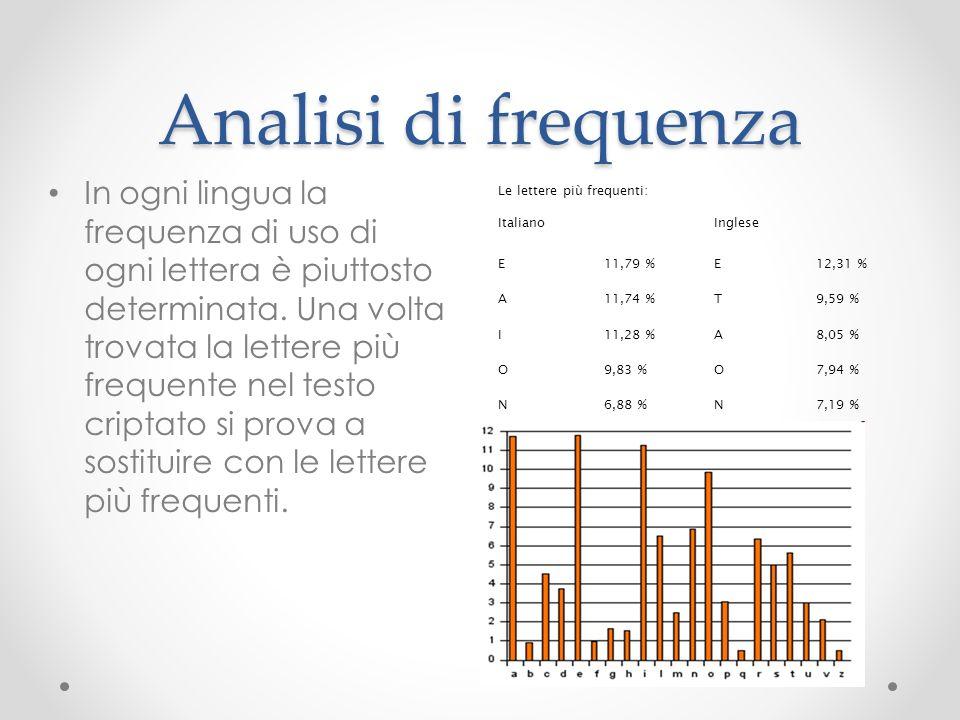 Analisi di frequenza In ogni lingua la frequenza di uso di ogni lettera è piuttosto determinata. Una volta trovata la lettere più frequente nel testo