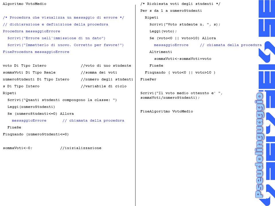 Algoritmo VotoMedio /* Procedura che visualizza un messaggio di errore */ // dichiarazione e definizione della procedura Procedura messaggioErrore Scrivi( Errore nell immissione di un dato ) Scrivi( Immetterlo di nuovo.