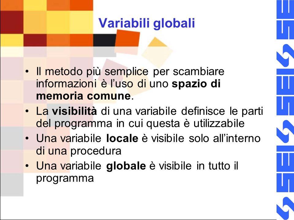 Variabili globali Il metodo più semplice per scambiare informazioni è luso di uno spazio di memoria comune.