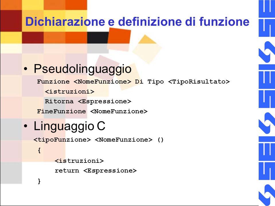 Dichiarazione e definizione di funzione Pseudolinguaggio Funzione Di Tipo Ritorna FineFunzione Linguaggio C () { return }