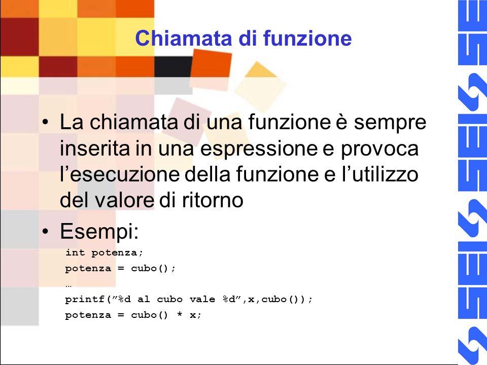 Chiamata di funzione La chiamata di una funzione è sempre inserita in una espressione e provoca lesecuzione della funzione e lutilizzo del valore di ritorno Esempi: int potenza; potenza = cubo(); … printf(%d al cubo vale %d,x,cubo()); potenza = cubo() * x;