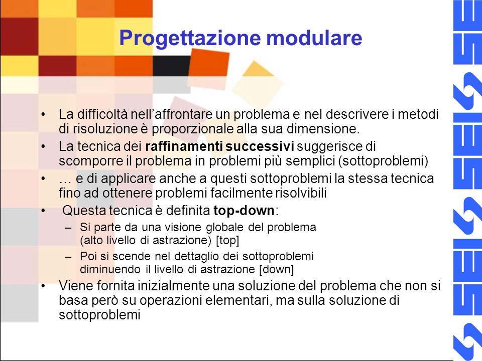 Progettazione modulare La difficoltà nellaffrontare un problema e nel descrivere i metodi di risoluzione è proporzionale alla sua dimensione.