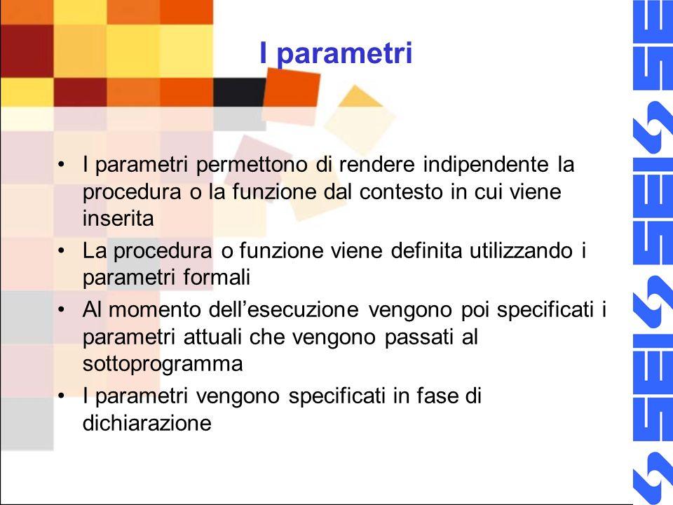 I parametri I parametri permettono di rendere indipendente la procedura o la funzione dal contesto in cui viene inserita La procedura o funzione viene definita utilizzando i parametri formali Al momento dellesecuzione vengono poi specificati i parametri attuali che vengono passati al sottoprogramma I parametri vengono specificati in fase di dichiarazione