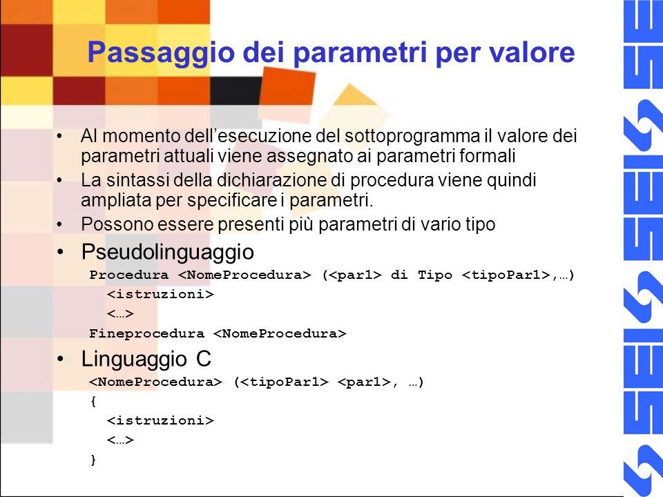 Passaggio dei parametri per valore Al momento dellesecuzione del sottoprogramma il valore dei parametri attuali viene assegnato ai parametri formali La sintassi della dichiarazione di procedura viene quindi ampliata per specificare i parametri.