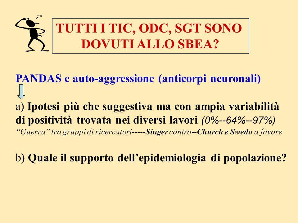 TUTTI I TIC, ODC, SGT SONO DOVUTI ALLO SBEA? PANDAS e auto-aggressione (anticorpi neuronali) a) Ipotesi più che suggestiva ma con ampia variabilità di