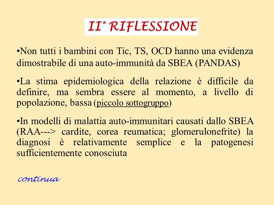 II° RIFLESSIONE Non tutti i bambini con Tic, TS, OCD hanno una evidenza dimostrabile di una auto-immunità da SBEA (PANDAS) La stima epidemiologica del