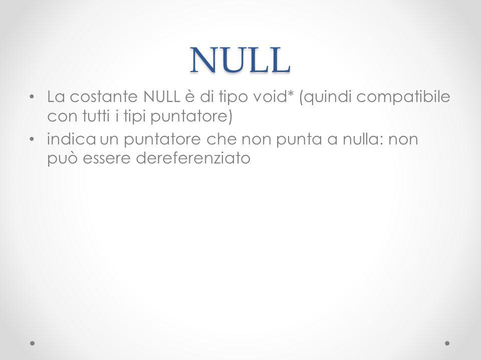 NULL La costante NULL è di tipo void* (quindi compatibile con tutti i tipi puntatore) indica un puntatore che non punta a nulla: non può essere derefe