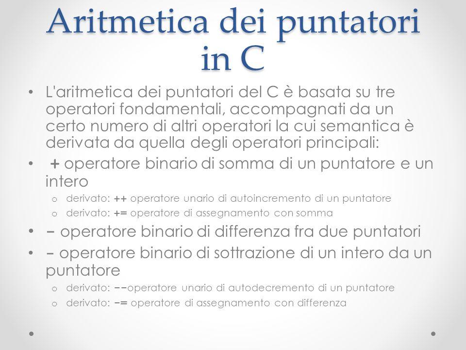 Aritmetica dei puntatori in C L'aritmetica dei puntatori del C è basata su tre operatori fondamentali, accompagnati da un certo numero di altri operat