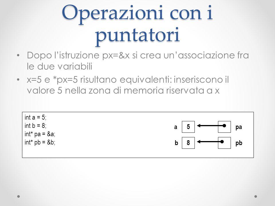 Operazioni con i puntatori Dopo listruzione px=&x si crea unassociazione fra le due variabili x=5 e *px=5 risultano equivalenti: inseriscono il valore