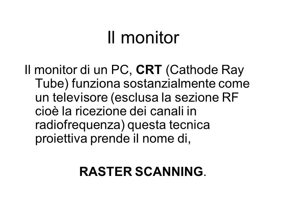 Il monitor Il monitor di un PC, CRT (Cathode Ray Tube) funziona sostanzialmente come un televisore (esclusa la sezione RF cioè la ricezione dei canali in radiofrequenza) questa tecnica proiettiva prende il nome di, RASTER SCANNING.