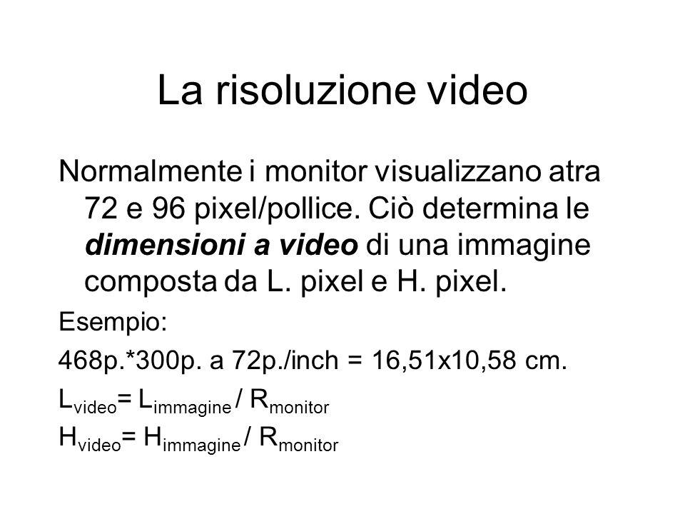 La RAM video Determina il numero di colori visualizzabili contemporaneamente ad una determinata risoluzione.