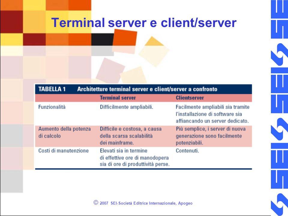 © 2007 SEI-Società Editrice Internazionale, Apogeo Terminal server e client/server