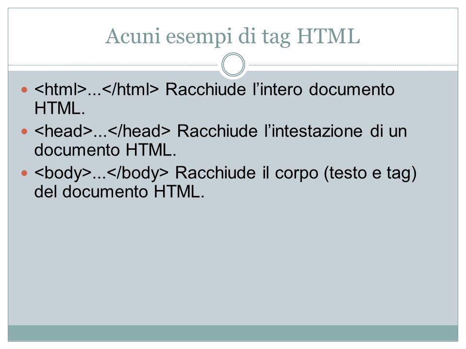 Acuni esempi di tag HTML... Racchiude lintero documento HTML.... Racchiude lintestazione di un documento HTML.... Racchiude il corpo (testo e tag) del