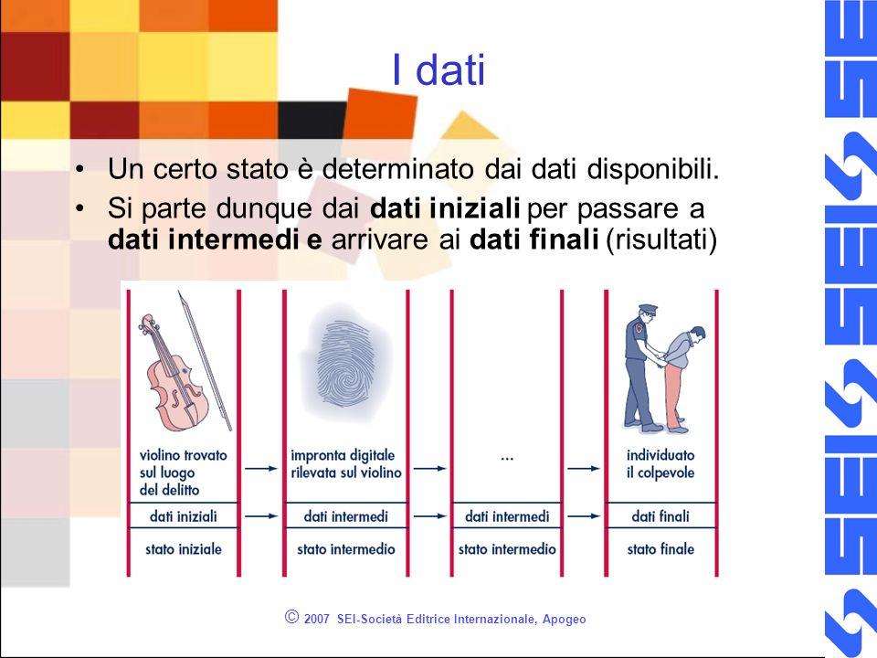 © 2007 SEI-Società Editrice Internazionale, Apogeo I dati Un certo stato è determinato dai dati disponibili. Si parte dunque dai dati iniziali per pas