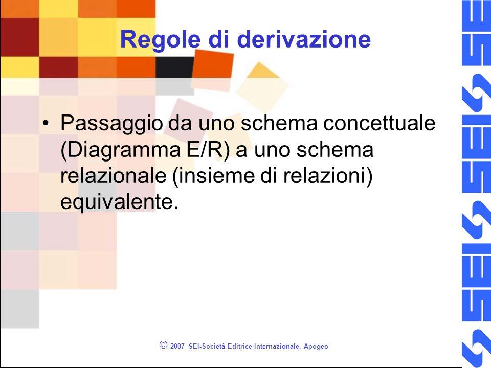 © 2007 SEI-Società Editrice Internazionale, Apogeo Regole di derivazione Passaggio da uno schema concettuale (Diagramma E/R) a uno schema relazionale (insieme di relazioni) equivalente.