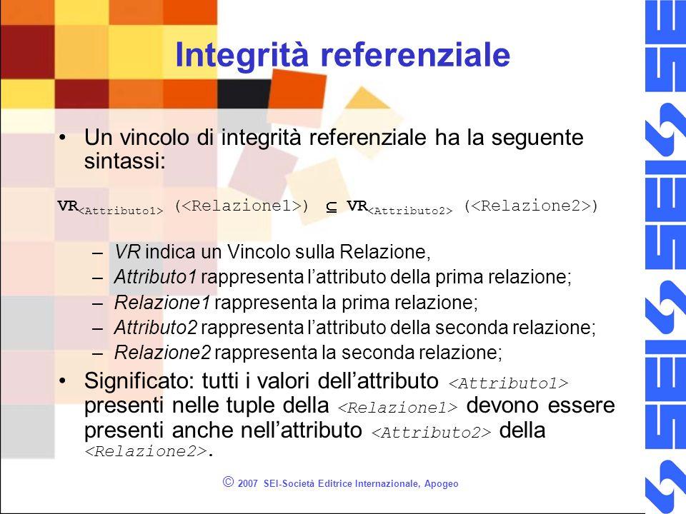© 2007 SEI-Società Editrice Internazionale, Apogeo Integrità referenziale Un vincolo di integrità referenziale ha la seguente sintassi: VR ( ) –VR ind