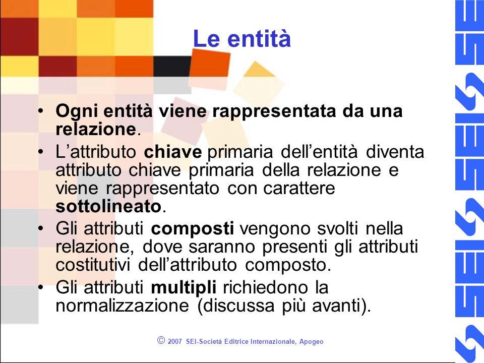 © 2007 SEI-Società Editrice Internazionale, Apogeo Le entità Ogni entità viene rappresentata da una relazione.