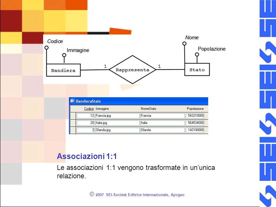 Associazioni 1:1 Le associazioni 1:1 vengono trasformate in ununica relazione. © 2007 SEI-Società Editrice Internazionale, Apogeo