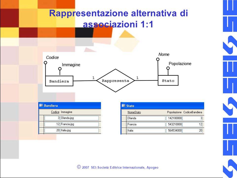 Rappresentazione alternativa di associazioni 1:1