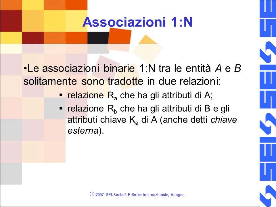 © 2007 SEI-Società Editrice Internazionale, Apogeo Associazioni 1:N Le associazioni binarie 1:N tra le entità A e B solitamente sono tradotte in due relazioni: relazione R a che ha gli attributi di A; relazione R b che ha gli attributi di B e gli attributi chiave K a di A (anche detti chiave esterna).