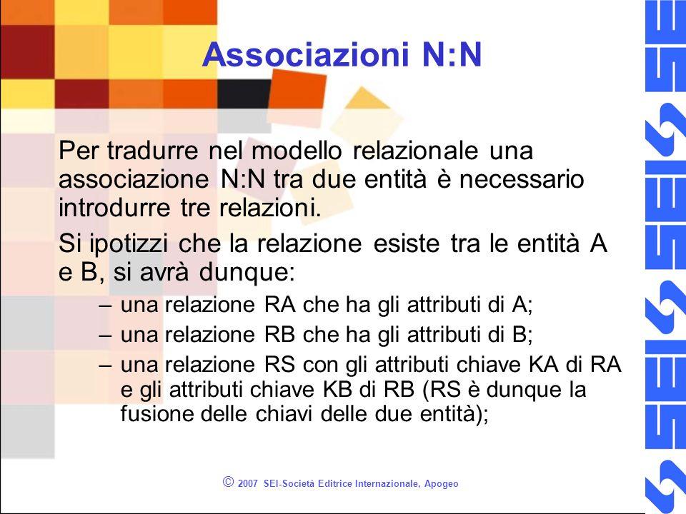 © 2007 SEI-Società Editrice Internazionale, Apogeo Associazioni N:N Per tradurre nel modello relazionale una associazione N:N tra due entità è necessario introdurre tre relazioni.