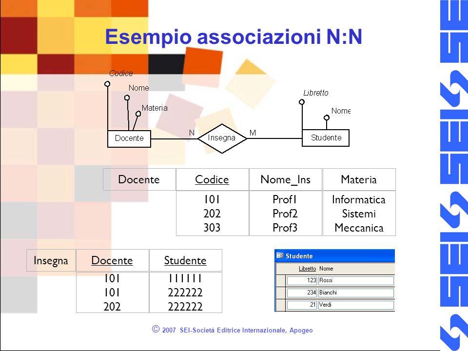 © 2007 SEI-Società Editrice Internazionale, Apogeo Esempio associazioni N:N DocenteNome_InsCodice Prof1 Prof2 Prof3 101 202 303 Materia Informatica Si