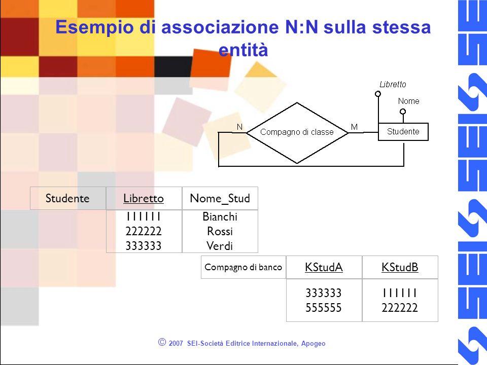 © 2007 SEI-Società Editrice Internazionale, Apogeo Esempio di associazione N:N sulla stessa entità StudenteNome_StudLibretto Bianchi Rossi Verdi 11111