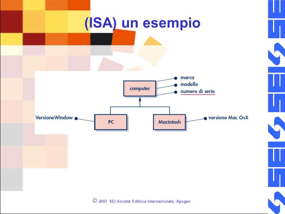 © 2007 SEI-Società Editrice Internazionale, Apogeo (ISA) un esempio